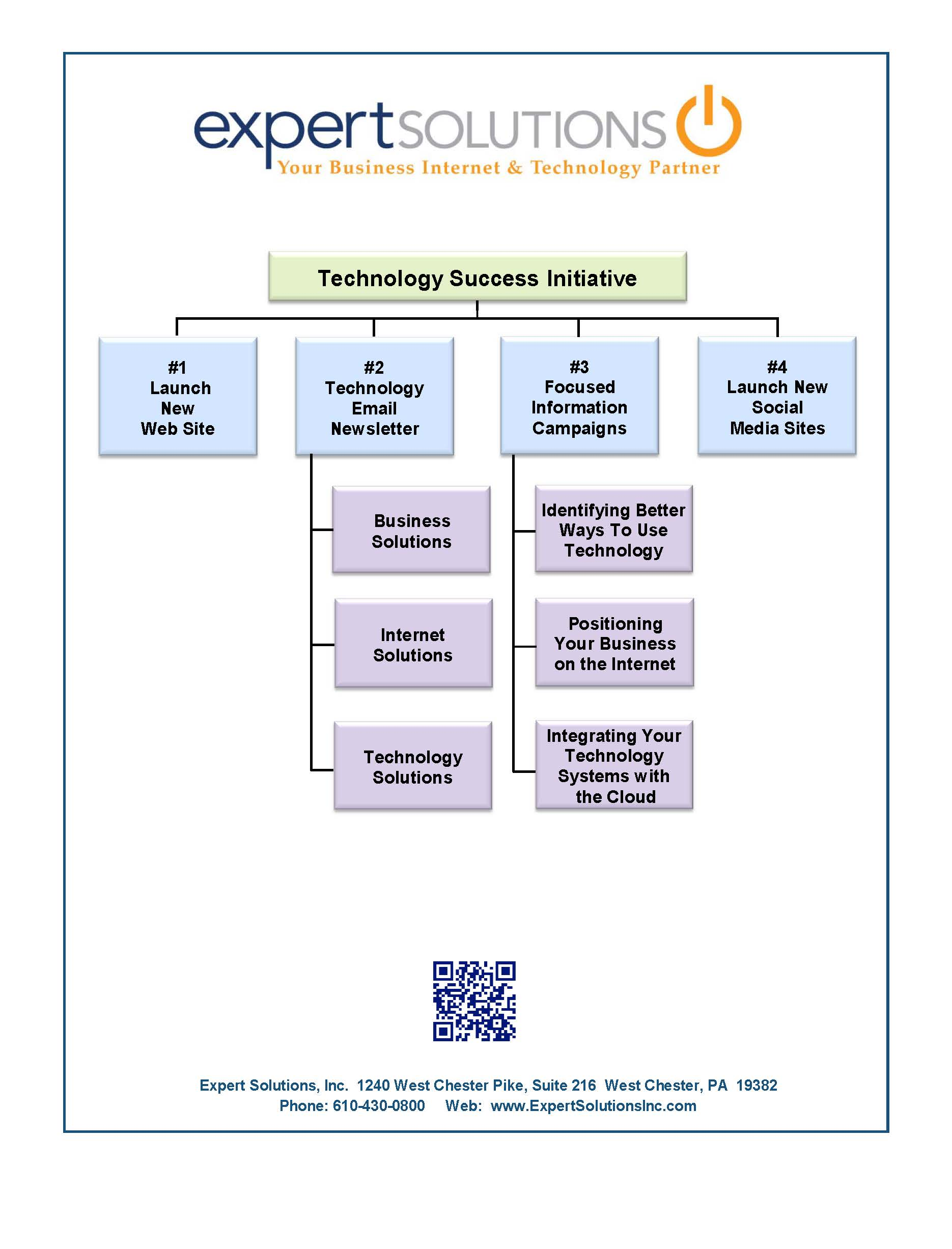 2014 Technology Resources - revised