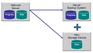 Proposed Backup Process 3